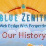 Five Years of Blue Zenith: Our History and Development