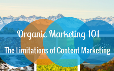 Organic Marketing 101 & The Limitations of Content Marketing